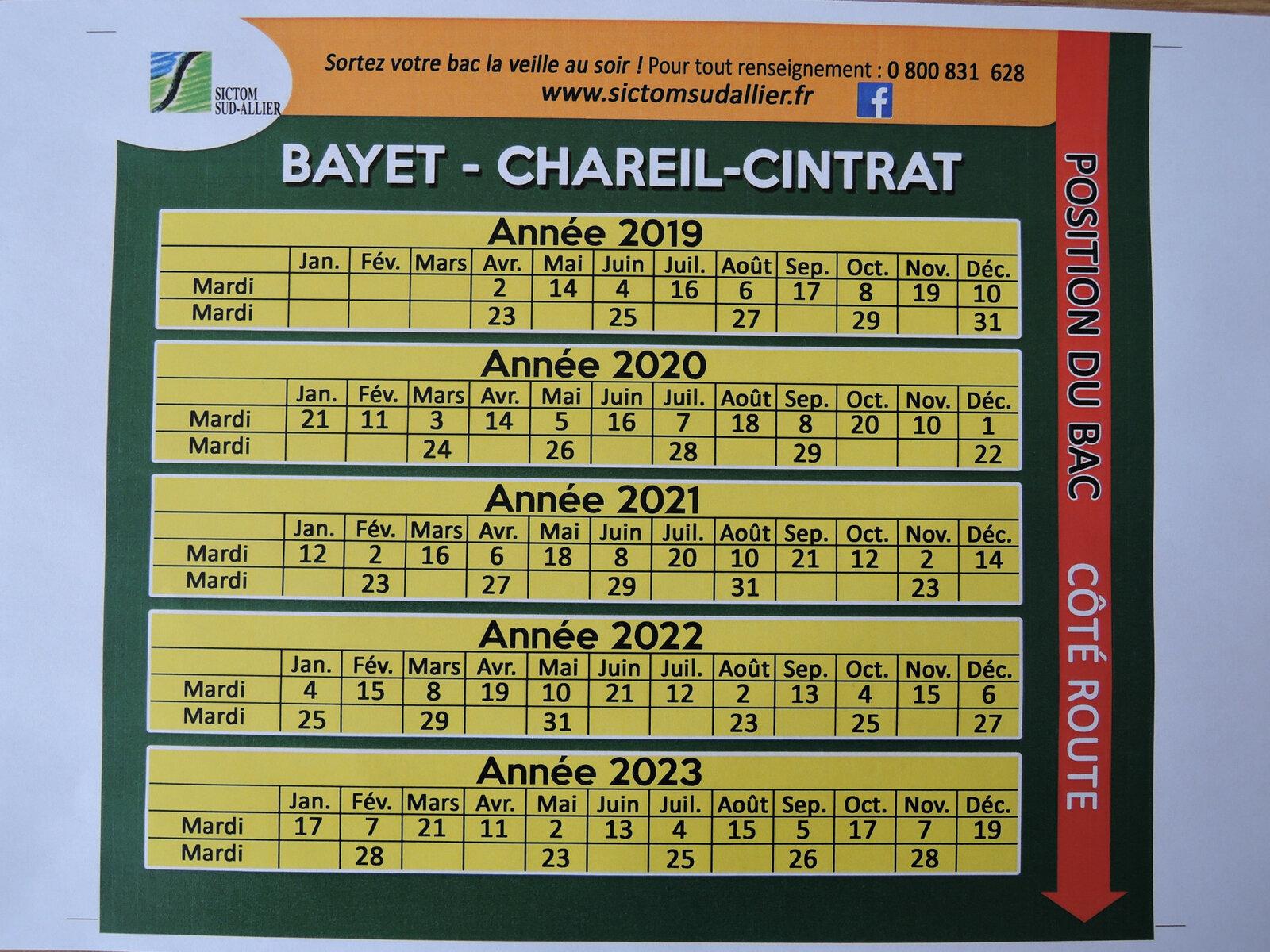 Calendrier Brocante Allier 2021 Calendrier Brocante Allier 2020 | Calendrier 2020 modeltreindagen